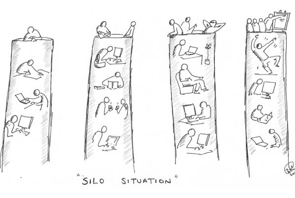 Siloed operation, illustration of Silo situation