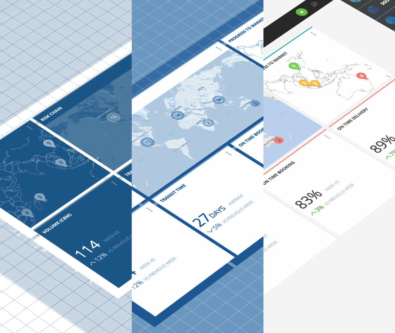 A Great UI Is Crucial For Your Business, And This Is Why
