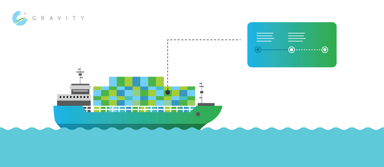 Supply Chain Management - Container Tracking